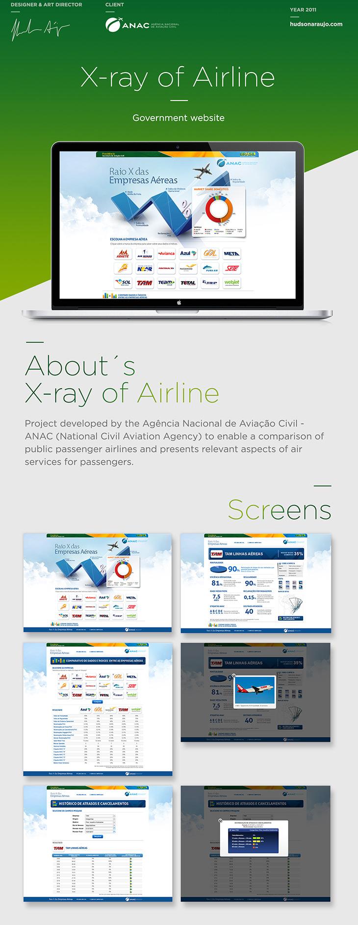 Xray Airline ANAC Hudson Araujo